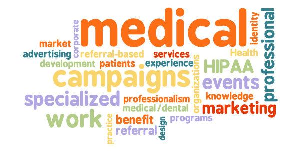 zdravstveni marketing